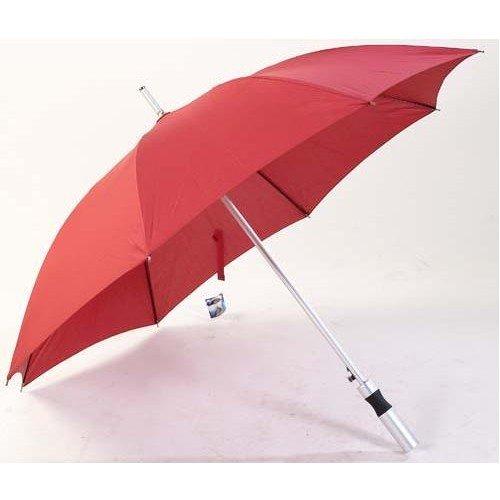 Cách bảo dưỡng và giữ gìn ô dù cầm tay